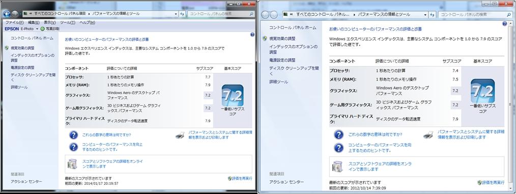 自作PC CPU換装とAdobe Lightroom パフォーマンス向上策